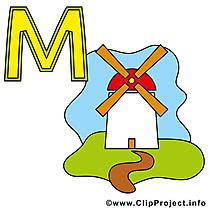 M mühle dessins – Alphabet allemand clipart