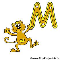 M monkey clip art gratuit – Alphabet english images